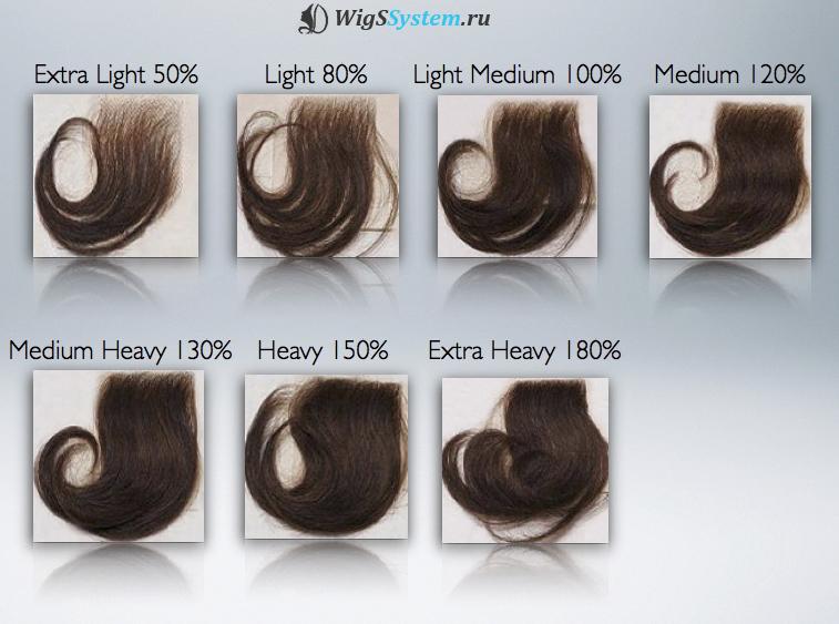 Густота волос