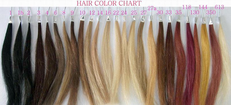 Образцы цвета волос